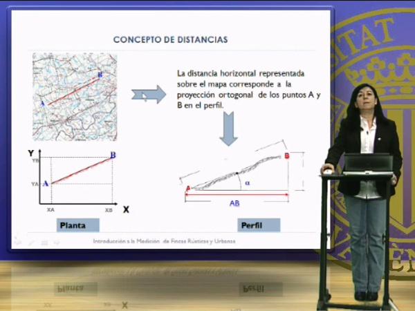 La medida y representación de las distancias