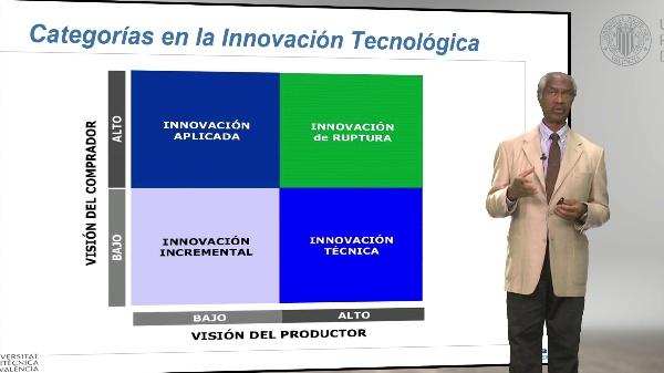 Taxonomía de la Innovación Tecnológica
