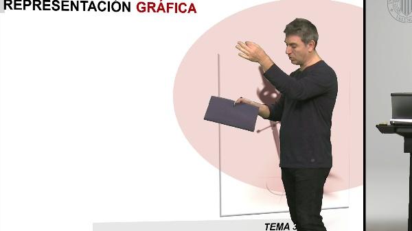 Técnicas de Representación Gráfica. Perpendicularidad y mínima distancia