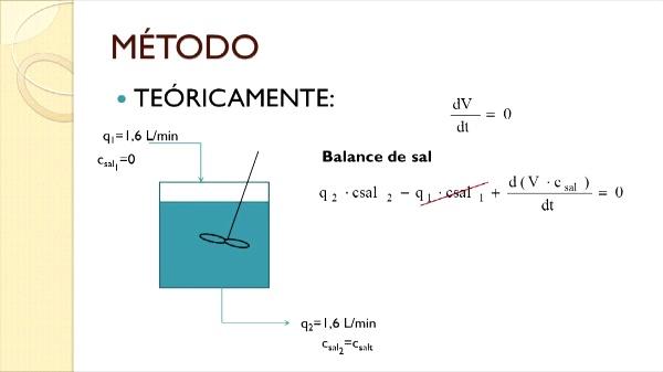 Balance de materia aplicado a un componente en régimen no estacionario
