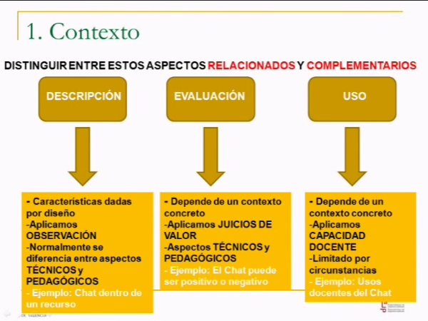 Modelo para el estudio Pedagógico del aprendizaje de lenguas a través de la World Wide Web