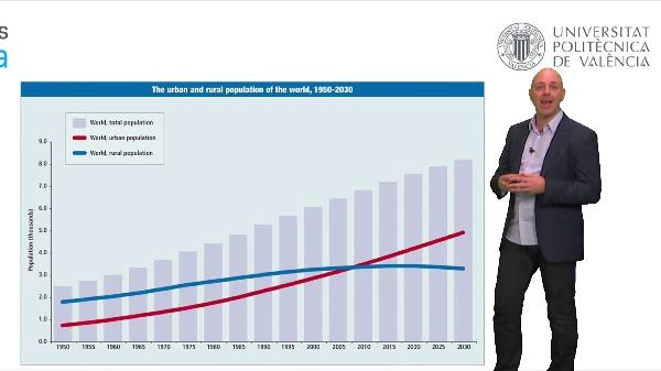 Cambios en la población mundial