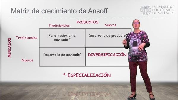 La dirección del desarrollo de una empresa