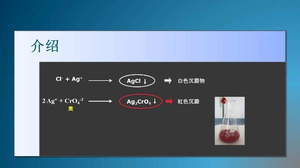Determinación de cloruros en aguas (Chino)