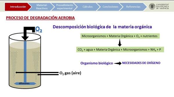Procesos biológicos aerobios: Velocidad de consumo de oxígeno (OUR)