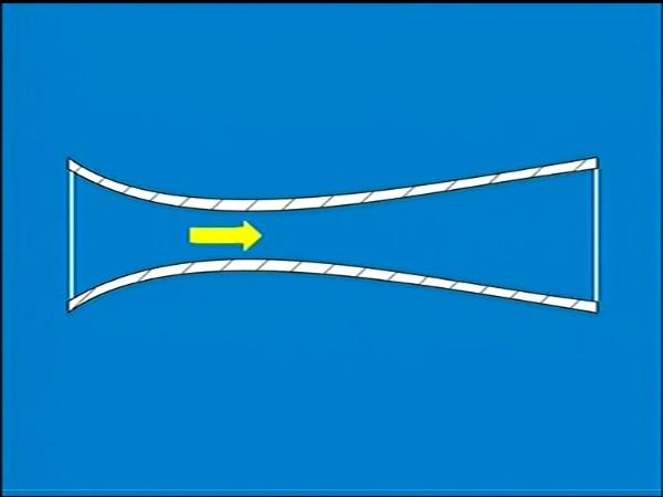 Ensayo de una tobera convergente-divergente