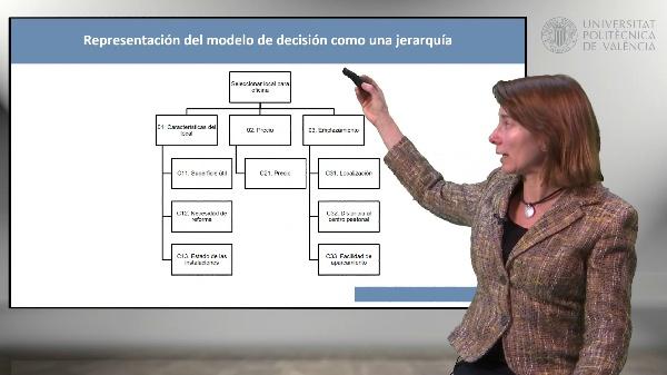 Proceso analítico jerárquico AHP. Ejemplo de aplicación