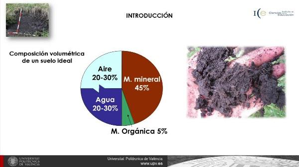 Determinación de la materia orgánica y mineral de un suelo por calcinación