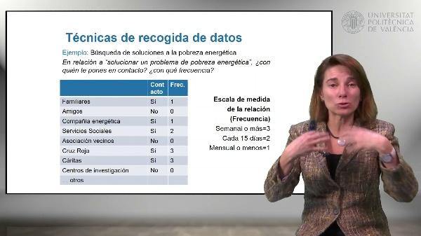 Análisis de Redes Sociales. Metodología y cálculos