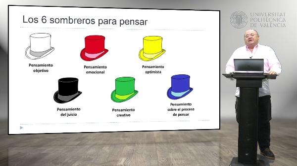 5 Técnicas de Creatividad, Los 6 sombreros para pensar