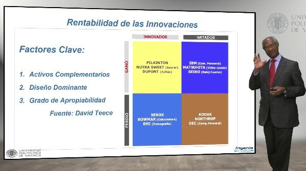 Rentabilidad de las Innovaciones