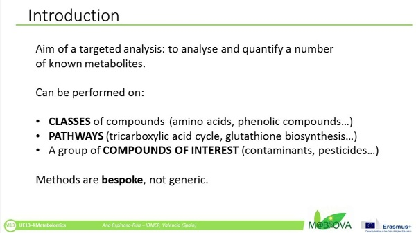 Targeted metabolomic analysis LC-MS