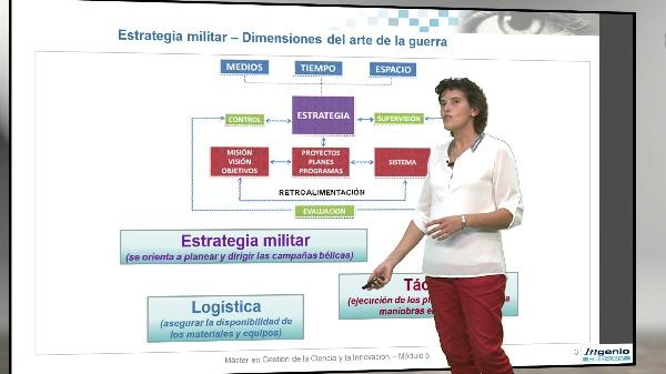 Módulo 5, Política y planificación estratégica.Concepto de estrategia