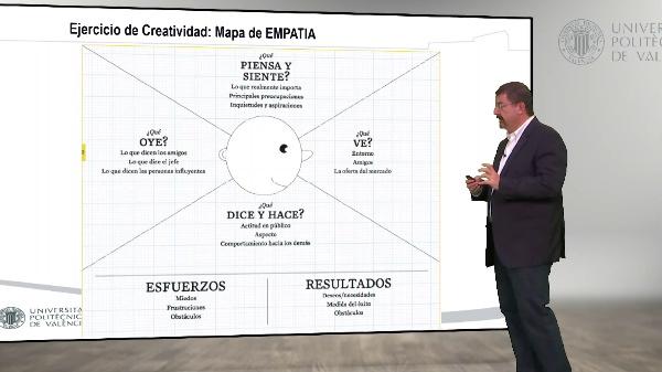 Explicación EJERCICIO Unidad 3. Mapas de EMPATÍA aplicados a la GESTION de la INNOVACIÓN