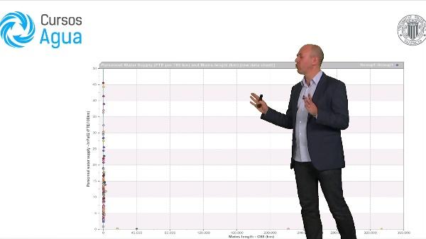 Gráficos de dispersión