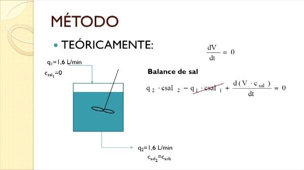 Balance de materia aplicado a un componente en régimen no estacionario. Rectificado