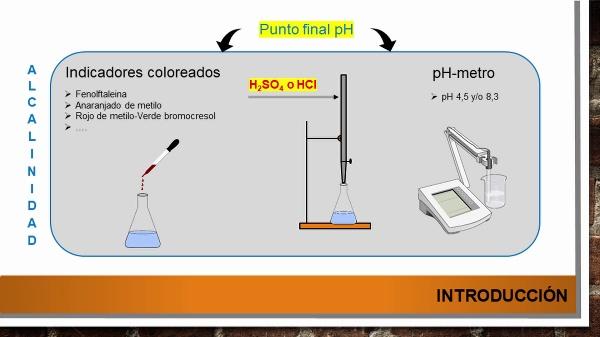 Determinación de la alcalinidad del agua: método potenciométrico