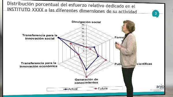 Estrategia y planificación de la investigación y la cooperación con el entorno socioeconómico en universidades (2)