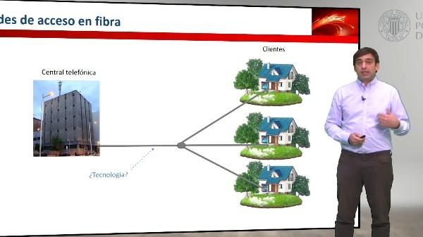 Redes de acceso en fibra