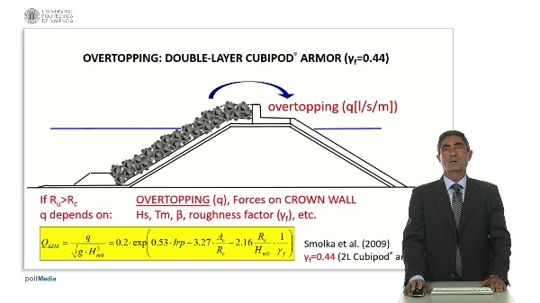 Overtopping double-layer cubipod armor