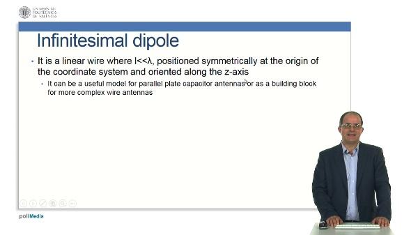 Ideal wire antennas: infinitesimal dipoles.
