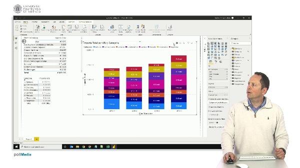 Power BI. Opciones de extracción de los datos de una visualización