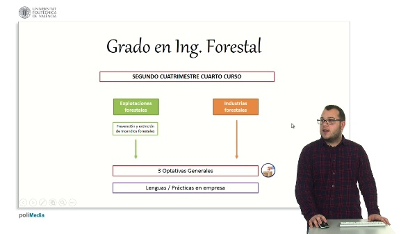 Sistema de votación de asignaturas optativas. Grado Ing. Forestal (CAS)