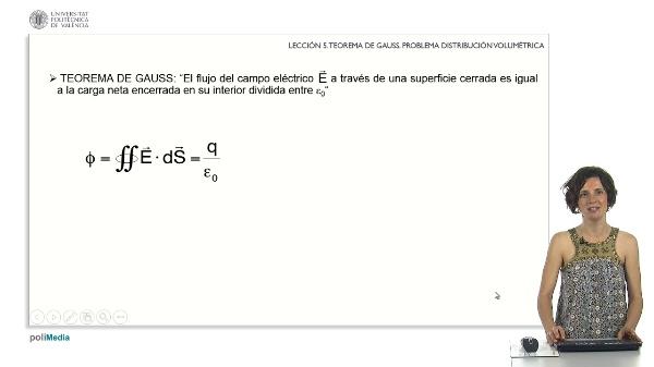 Teorema de Gauss. Distribucion volumetrica de carga