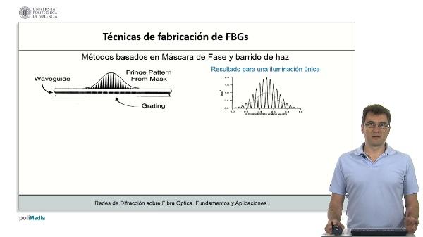 Tecnicas de fabricacion de FBGs (V)