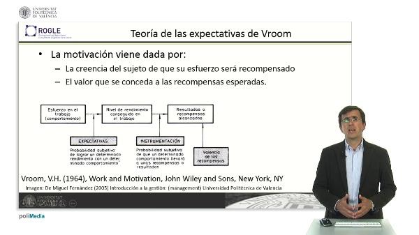 Teoría de las expectativas de Vroom