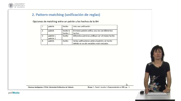 Introducción a la Inteligencia Artificial. Representación del conocimiento y búsqueda. Sistemas basados en Reglas (SBR). Representación en SBR: hechos y reglas. Pattern-matching. Lección 3