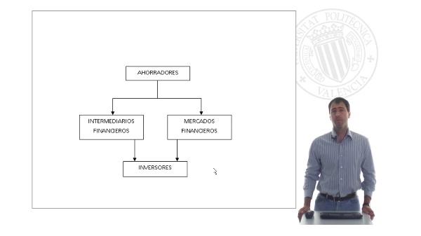 La función del sistema financiero