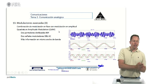 Modulaciones avanzadas analógicas. Modulación QAM