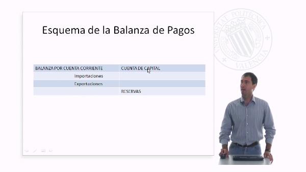 Equilibrio de la balanza de pagos y tipo de cambio