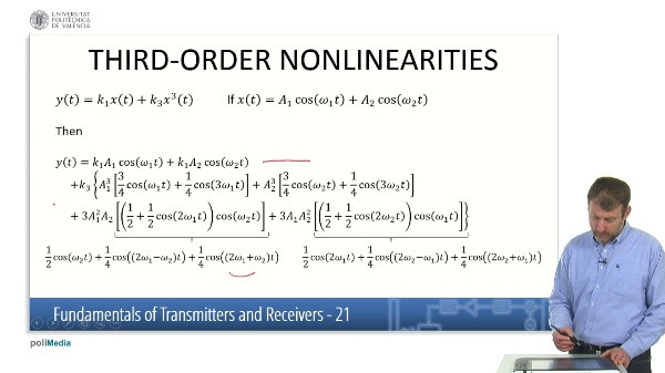 Fundamentals of Transmitters and Receivers V