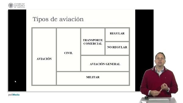 Aeropuerto, aerodoromo y sus definiciones IV