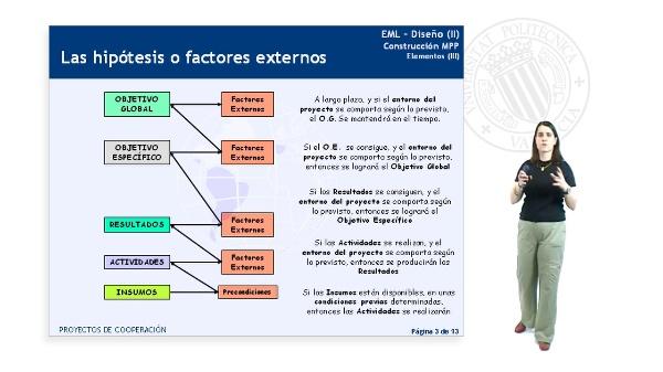 Construcción Matriz de Planificación del Proyecto.Elementos de la Matriz de Planificación (III)