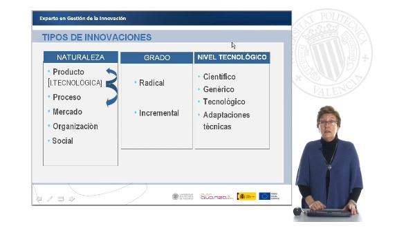 Módulo 1. Esquema de la Unidad2: Tipos, niveles y grados de la innovación