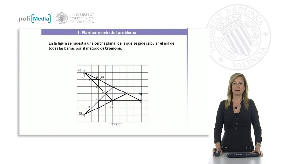 Ejemplo de resolución de cercha plana por el método de Cremona