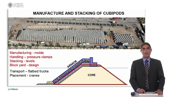 Manufacture and stacking of cubipods (4)