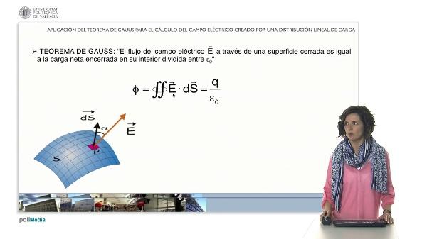 Aplicación del teorema de Gauss para el cálculo del campo eléctrico creado por una distribución lineal de carga