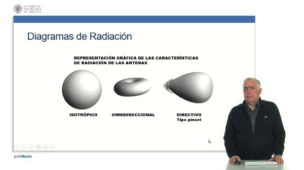 Diagramas de radiación.
