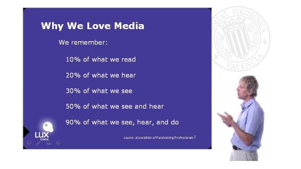 The Digital Media Landscape