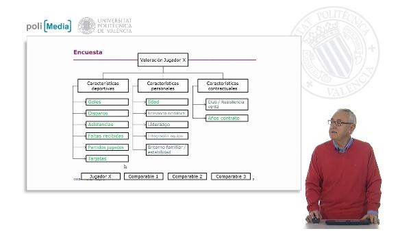 Construcción de las matrices de comparación pareada a partir de las encuestas a expertos