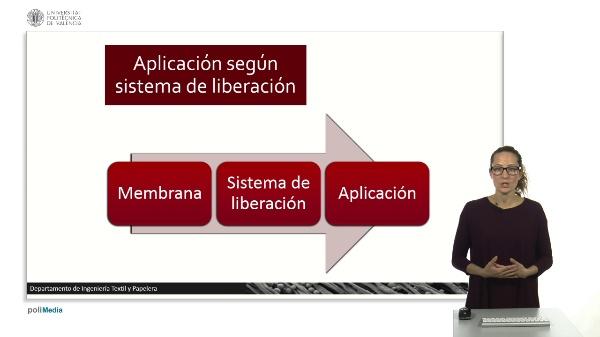 Aplicación según sistema de liberación.