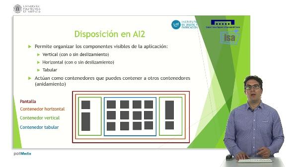 DYOR: Componentes de Disposición en AI2