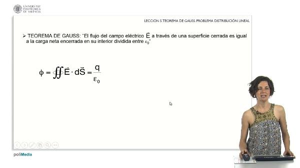Teorema de Gauss. Distribucion lineal de carga