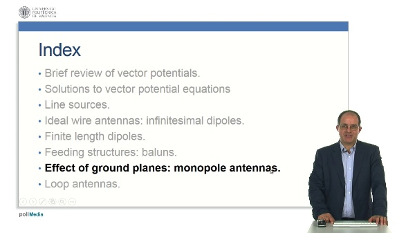 Effect of ground planes: monopole antennas.