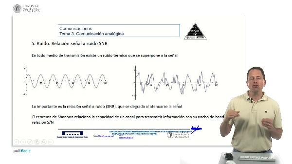 Relación señal a ruido, teorema de Shannon