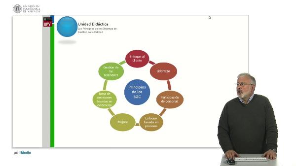 Unidad didáctica. Los principios de los Sistemas de Gestión de la Calidad. Los principios de los SGC